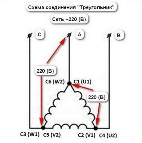 Rozdiel medzi absolútnou a relatívnou datovania geológie