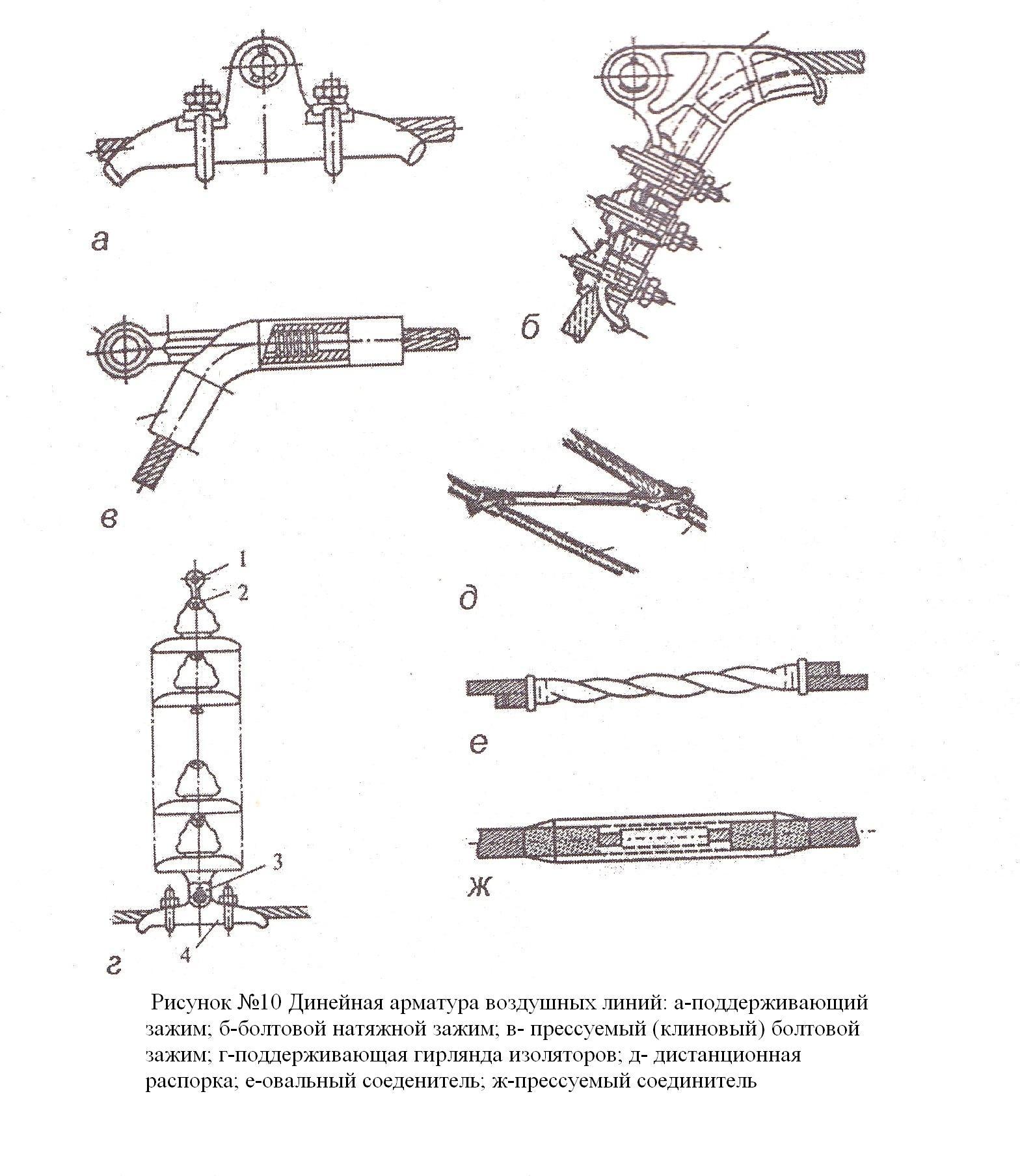 Jaké dráty potřebujete k připojení ponorky a zesilovače
