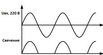 Az alacsony feszültségű transzformátor csatlakoztatható